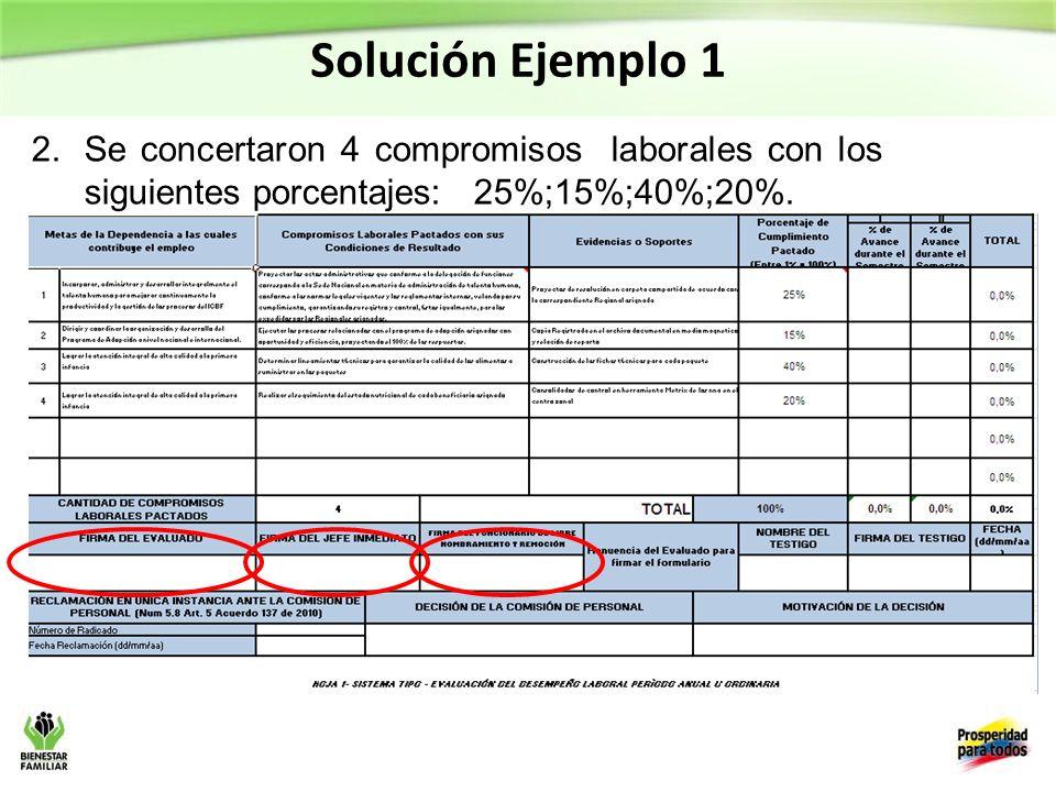 Solución Ejemplo 1 Se concertaron 4 compromisos laborales con los siguientes porcentajes: 25%;15%;40%;20%.
