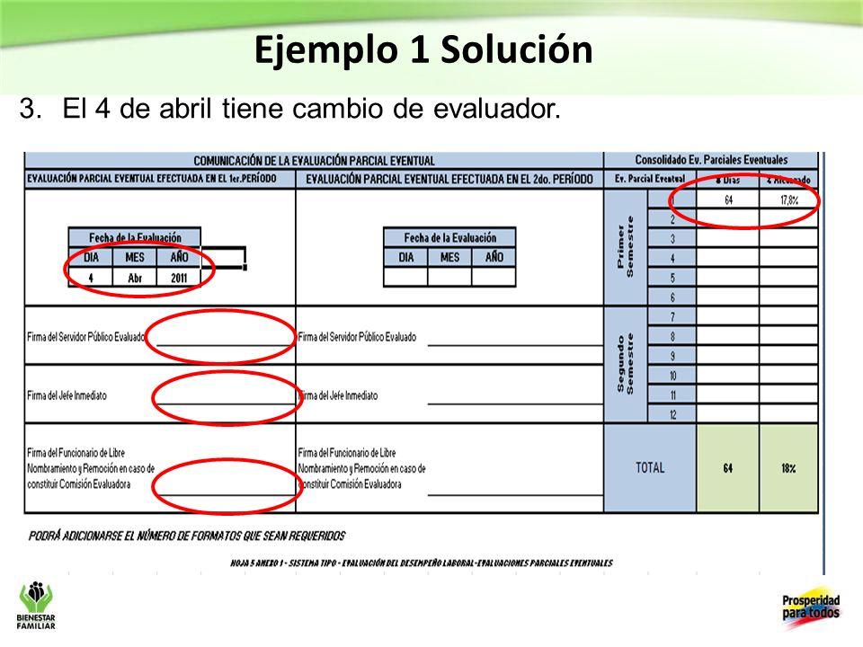Ejemplo 1 Solución El 4 de abril tiene cambio de evaluador.