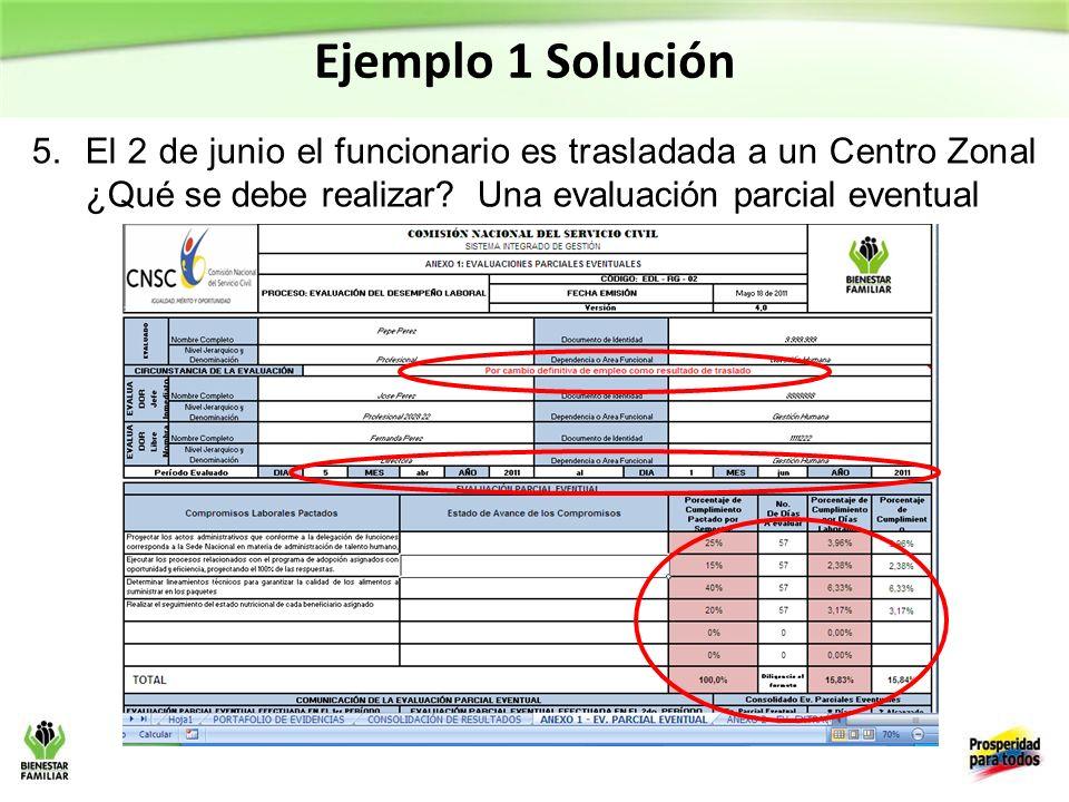 Ejemplo 1 Solución El 2 de junio el funcionario es trasladada a un Centro Zonal ¿Qué se debe realizar.