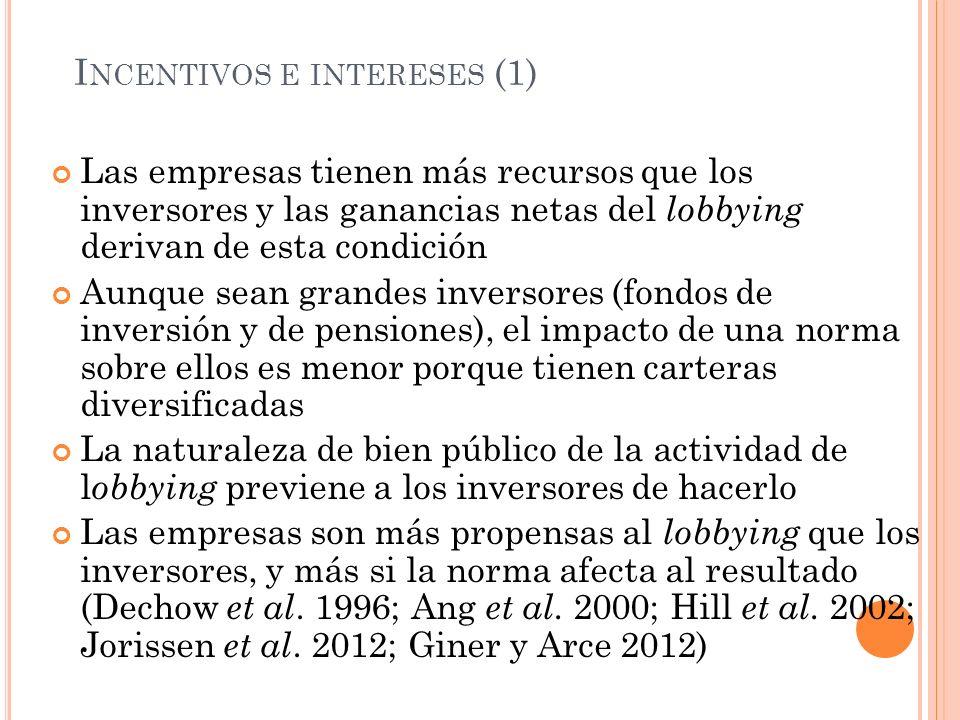 Incentivos e intereses (1)