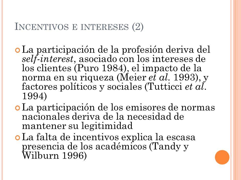 Incentivos e intereses (2)