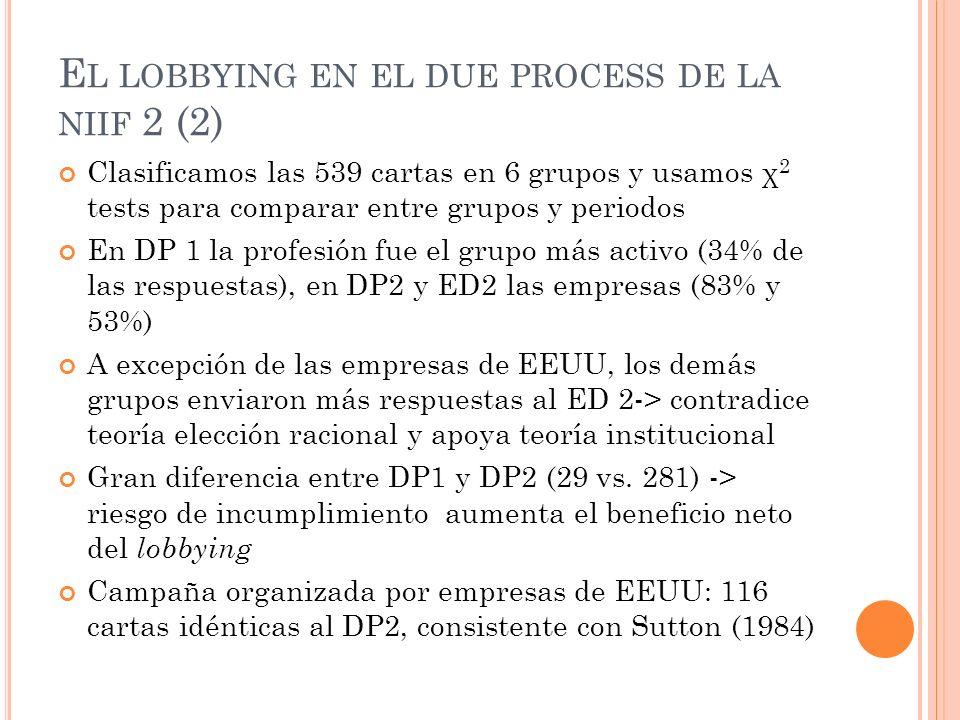 El lobbying en el due process de la niif 2 (2)