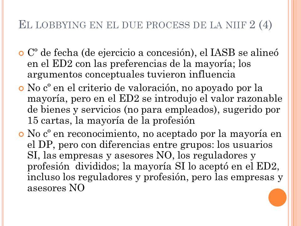 El lobbying en el due process de la niif 2 (4)