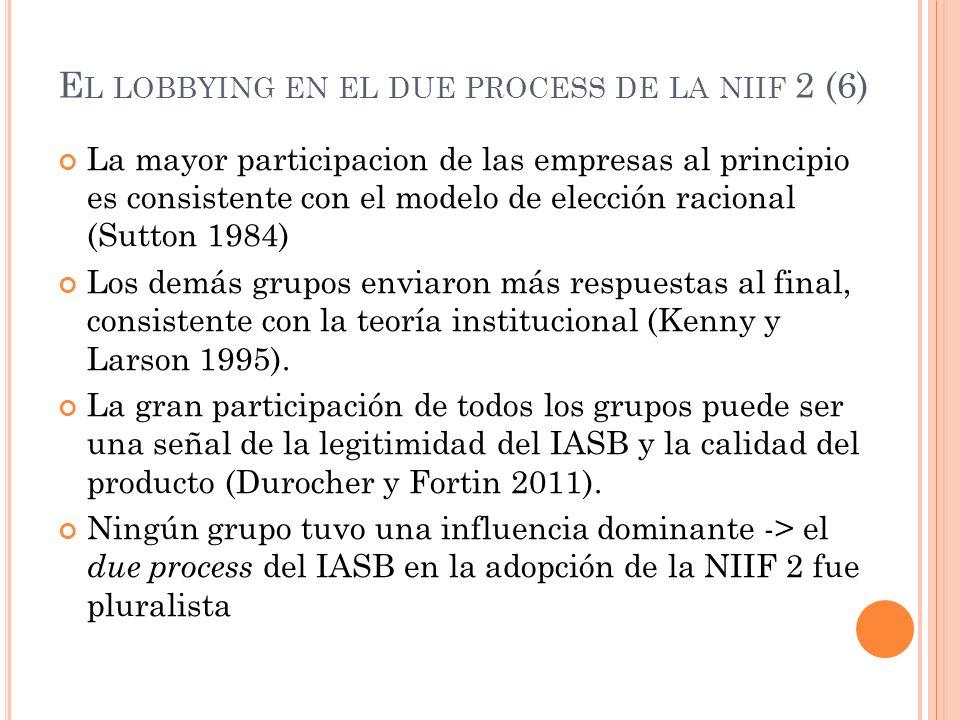 El lobbying en el due process de la niif 2 (6)