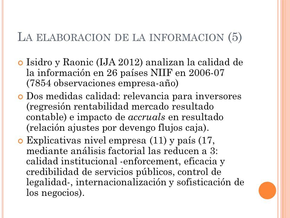La elaboracion de la informacion (5)