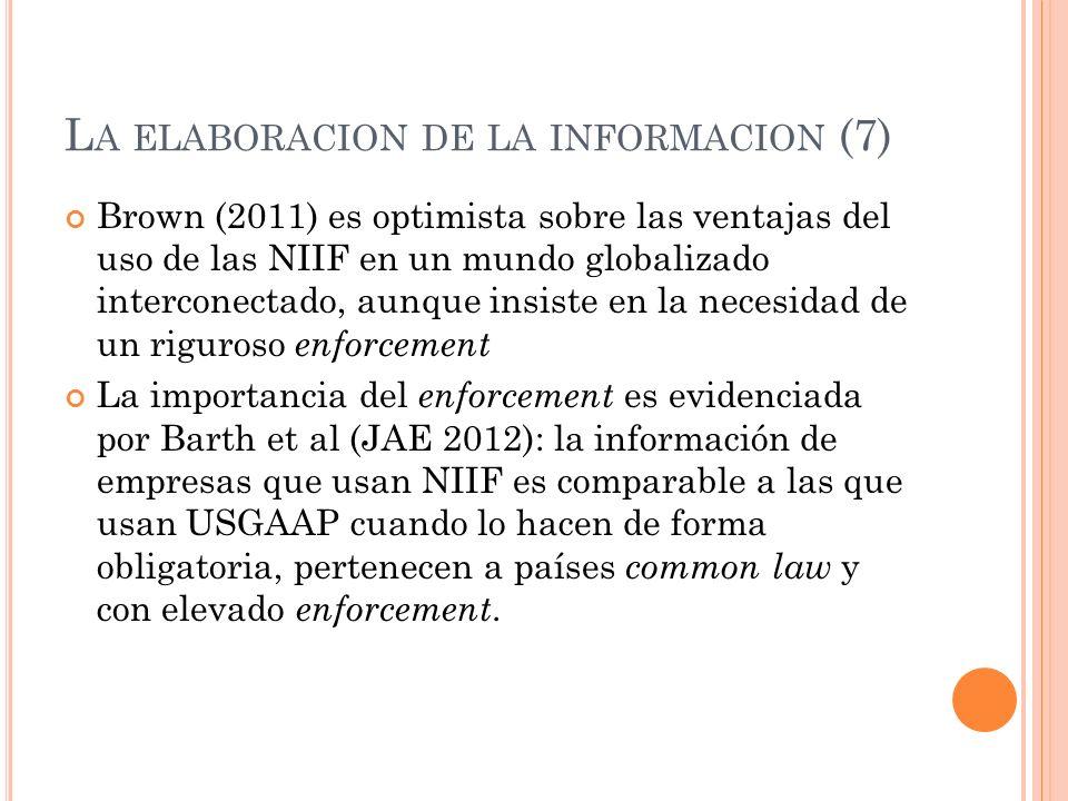 La elaboracion de la informacion (7)