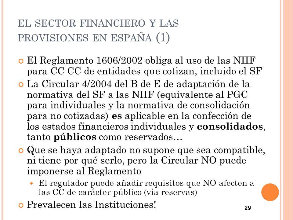 el sector financiero y las provisiones en españa (1)