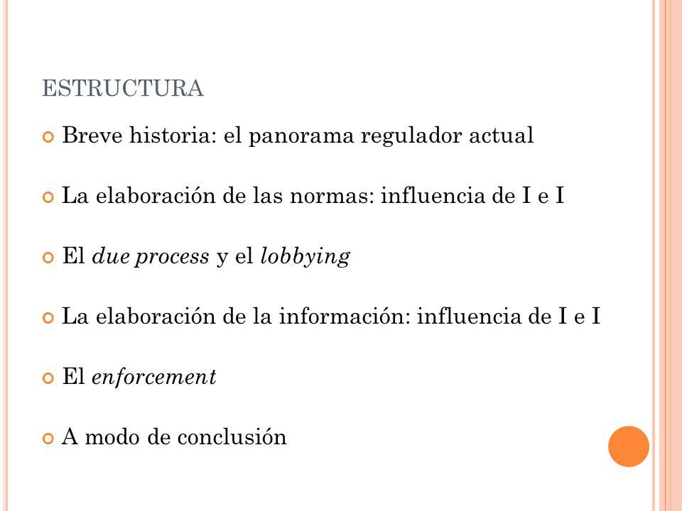 estructura Breve historia: el panorama regulador actual