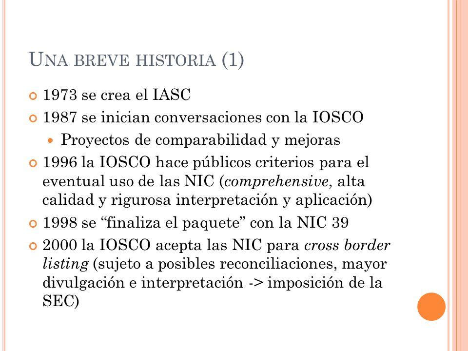 Una breve historia (1) 1973 se crea el IASC