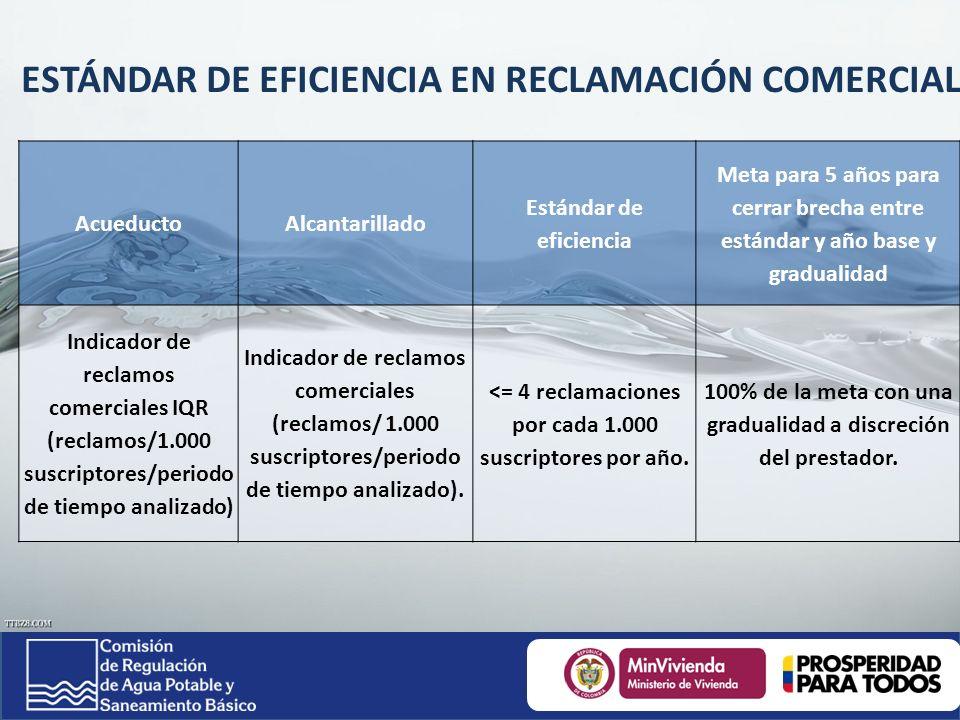 ESTÁNDAR DE EFICIENCIA EN RECLAMACIÓN COMERCIAL