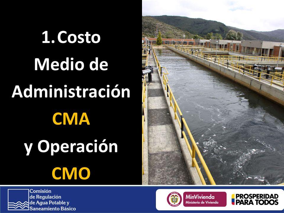 Costo Medio de Administración CMA y Operación CMO
