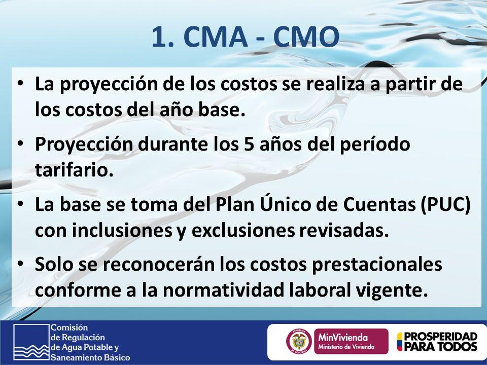 1. CMA - CMO La proyección de los costos se realiza a partir de los costos del año base. Proyección durante los 5 años del período tarifario.