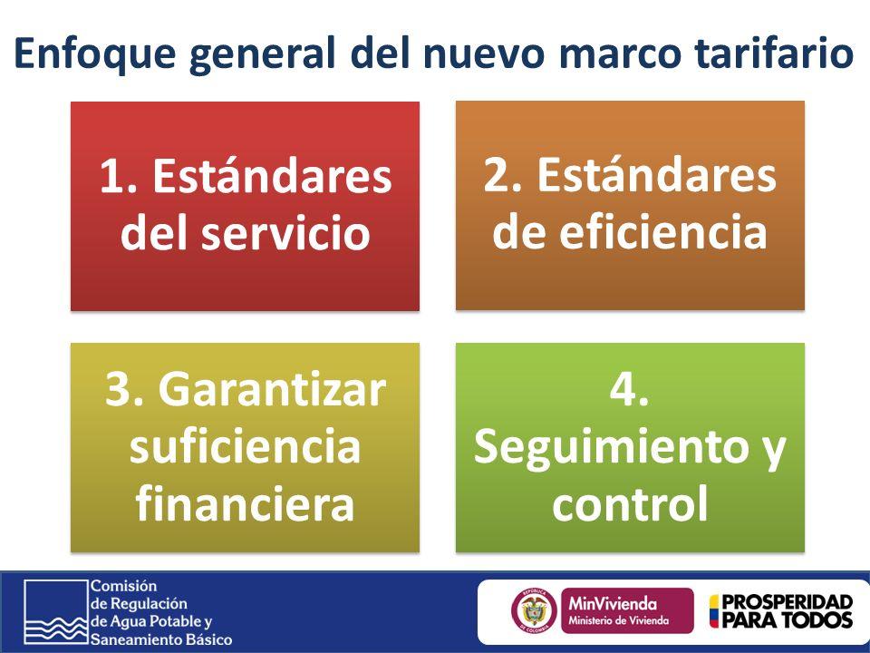 Enfoque general del nuevo marco tarifario