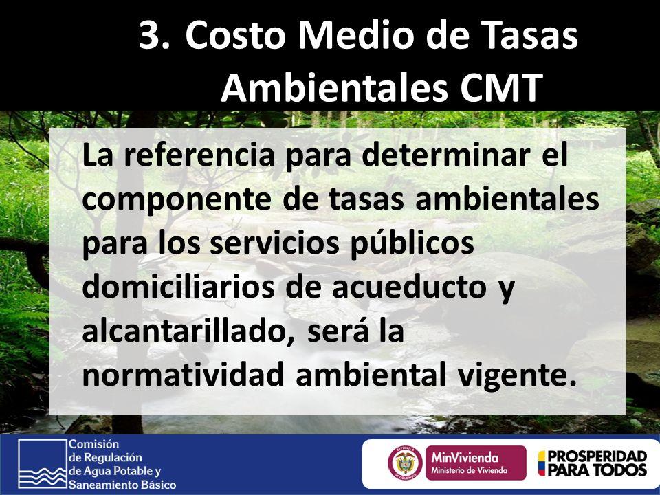 Costo Medio de Tasas Ambientales CMT