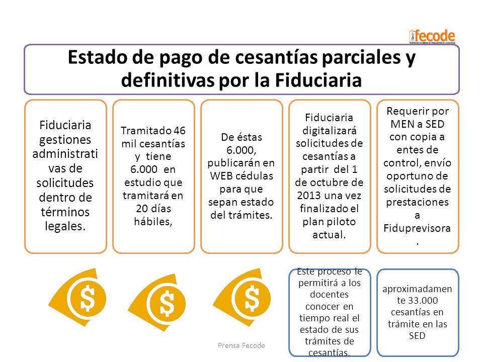 Estado de pago de cesantías parciales y definitivas por la Fiduciaria