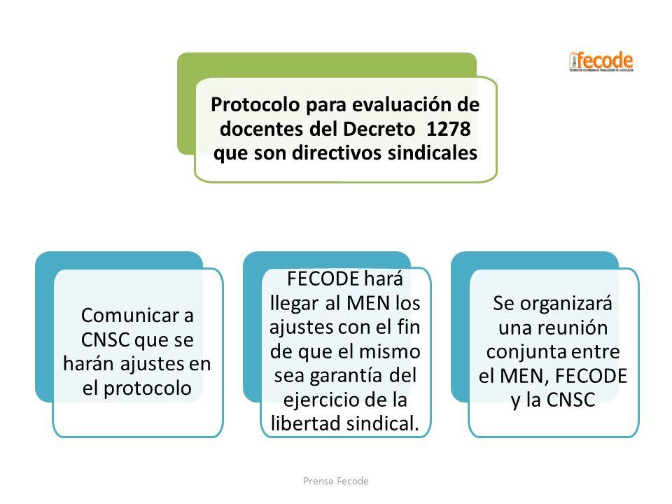 Comunicar a CNSC que se harán ajustes en el protocolo
