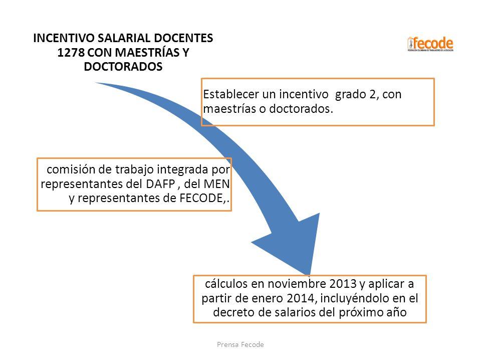 INCENTIVO SALARIAL DOCENTES 1278 CON MAESTRÍAS Y DOCTORADOS