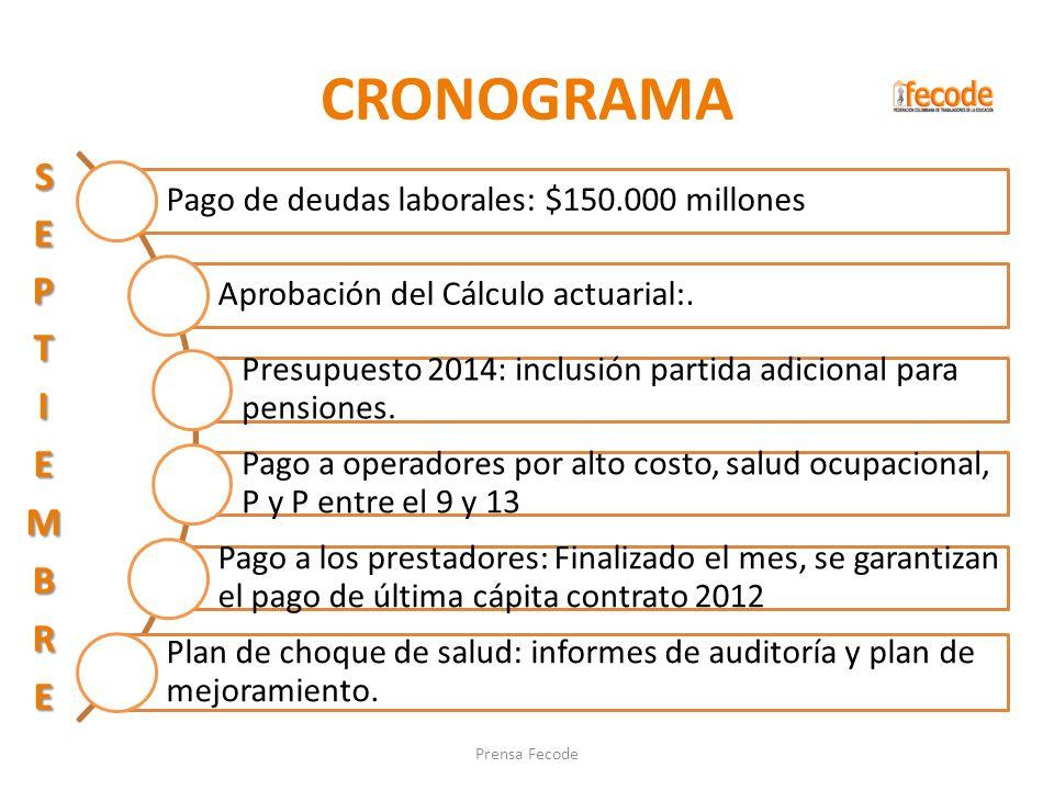 CRONOGRAMA SEPTIEMBRE Pago de deudas laborales: $150.000 millones