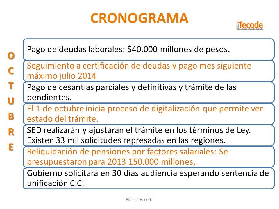 CRONOGRAMA Pago de deudas laborales: $40.000 millones de pesos. Seguimiento a certificación de deudas y pago mes siguiente máximo julio 2014.