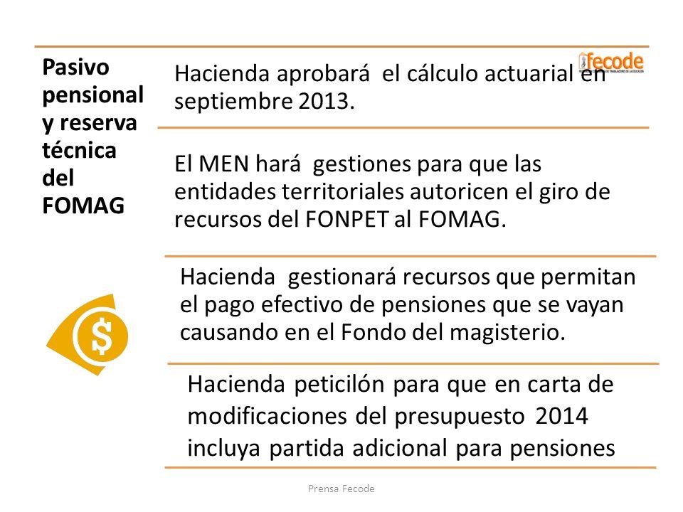 Pasivo pensional y reserva técnica del FOMAG
