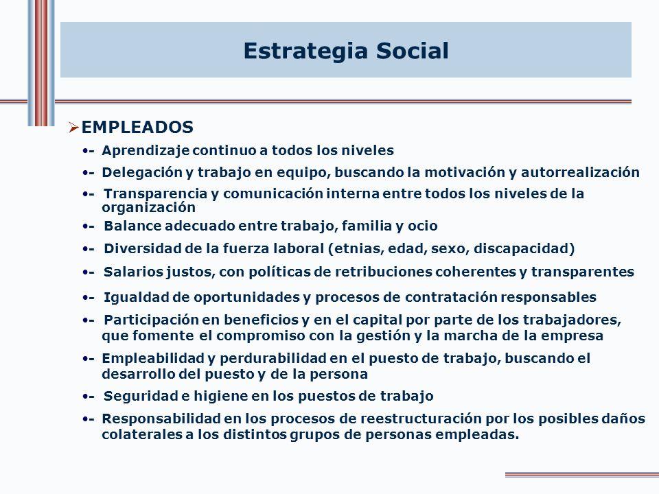 Estrategia Social EMPLEADOS - Aprendizaje continuo a todos los niveles