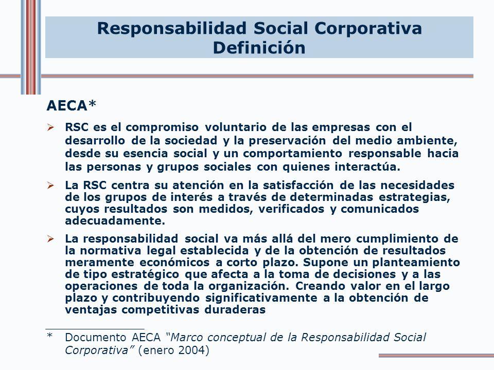 Responsabilidad Social Corporativa Definición