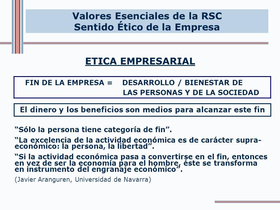 Valores Esenciales de la RSC Sentido Ético de la Empresa