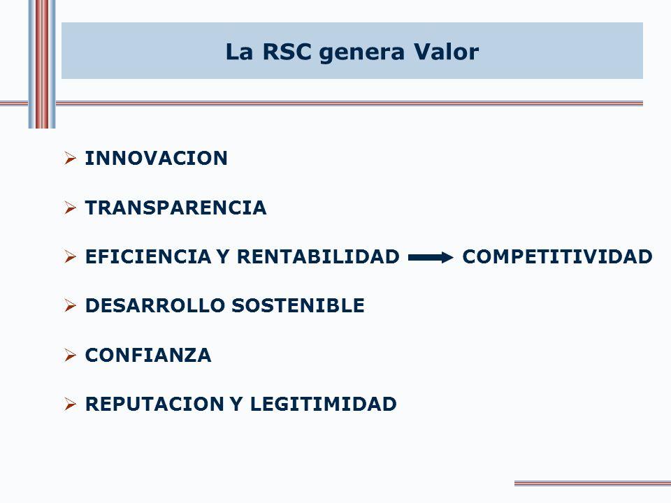 La RSC genera Valor INNOVACION TRANSPARENCIA