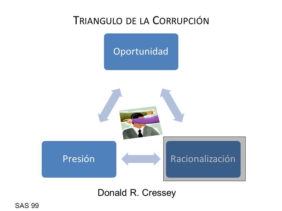 Triangulo de la Corrupción