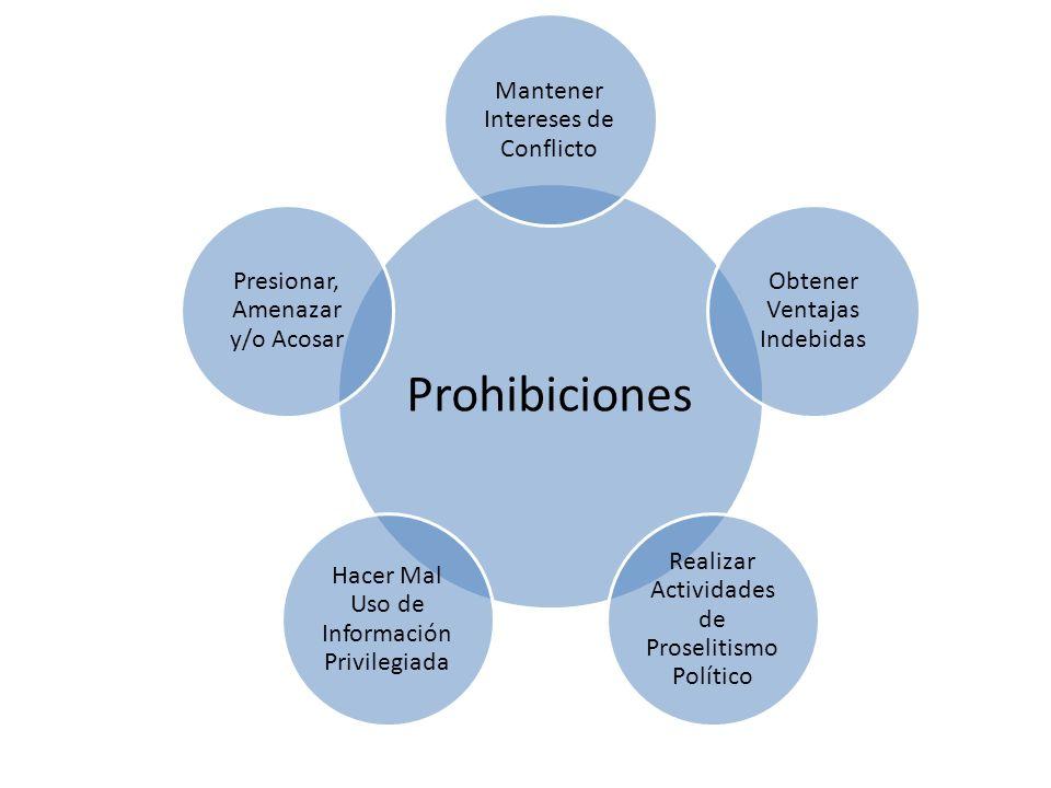 Prohibiciones Mantener Intereses de Conflicto