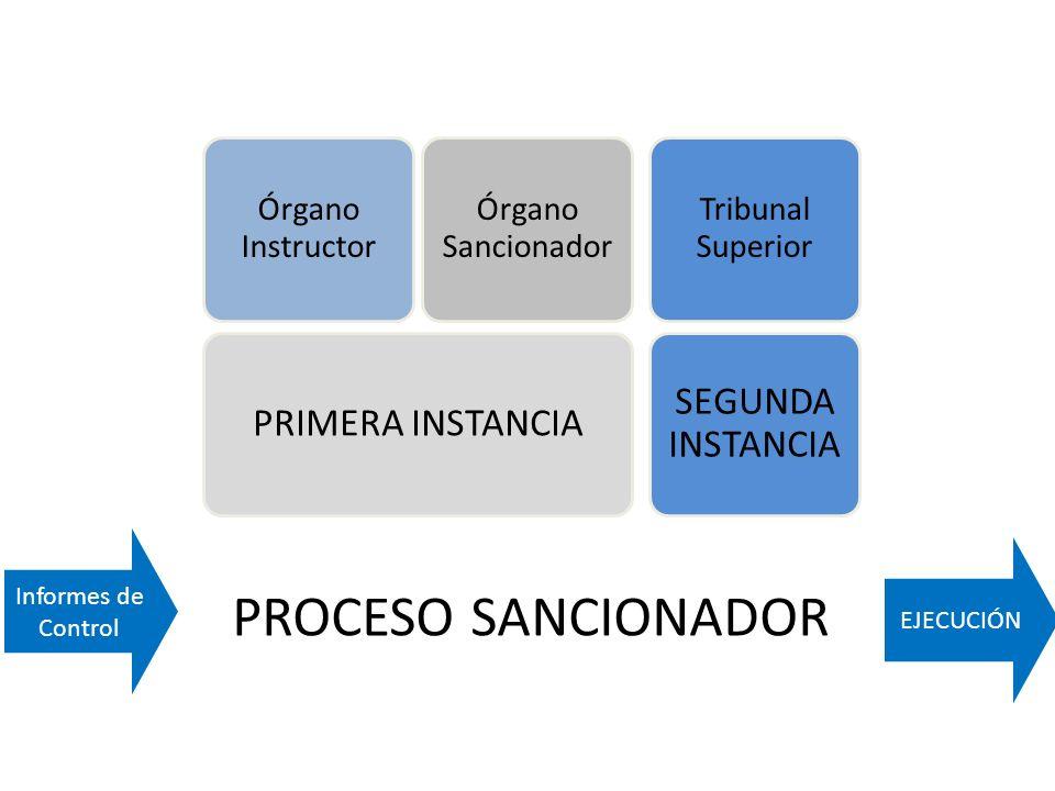 PROCESO SANCIONADOR SEGUNDA INSTANCIA PRIMERA INSTANCIA