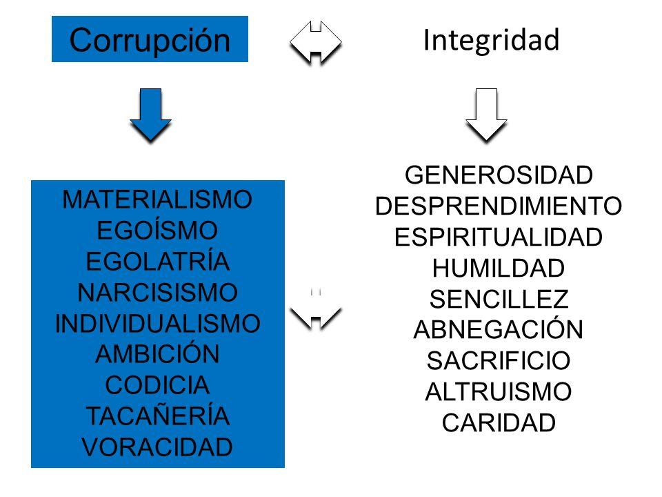 Corrupción Integridad GENEROSIDAD DESPRENDIMIENTO MATERIALISMO