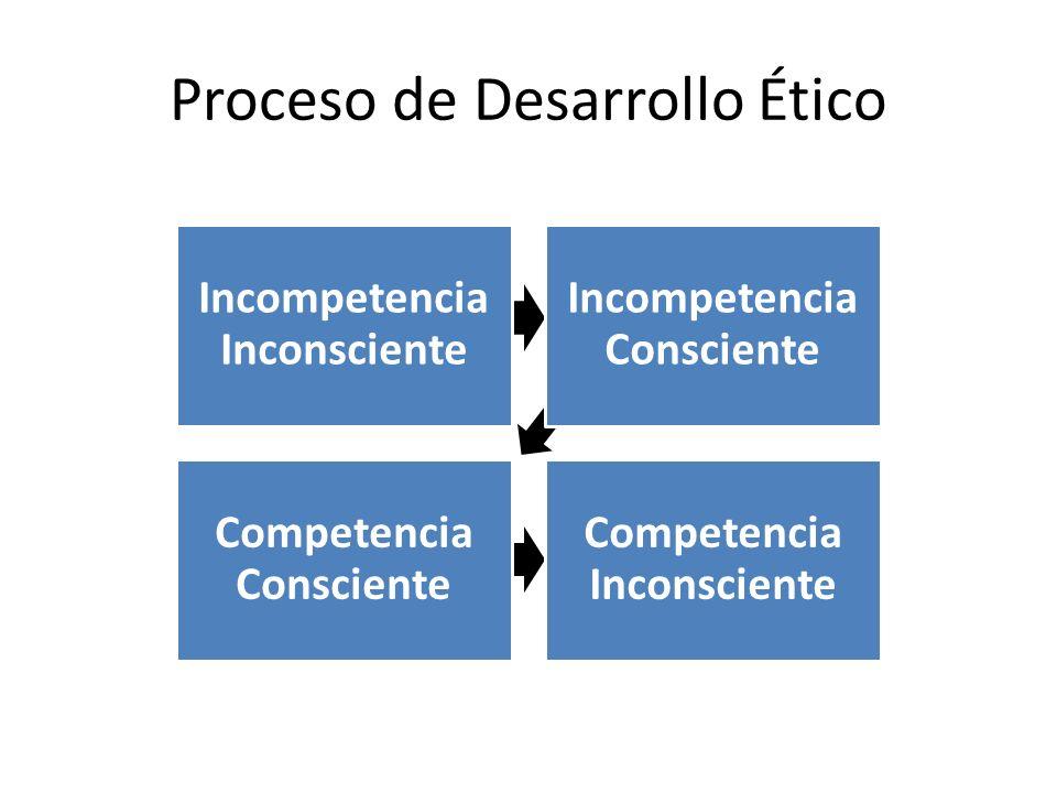 Proceso de Desarrollo Ético