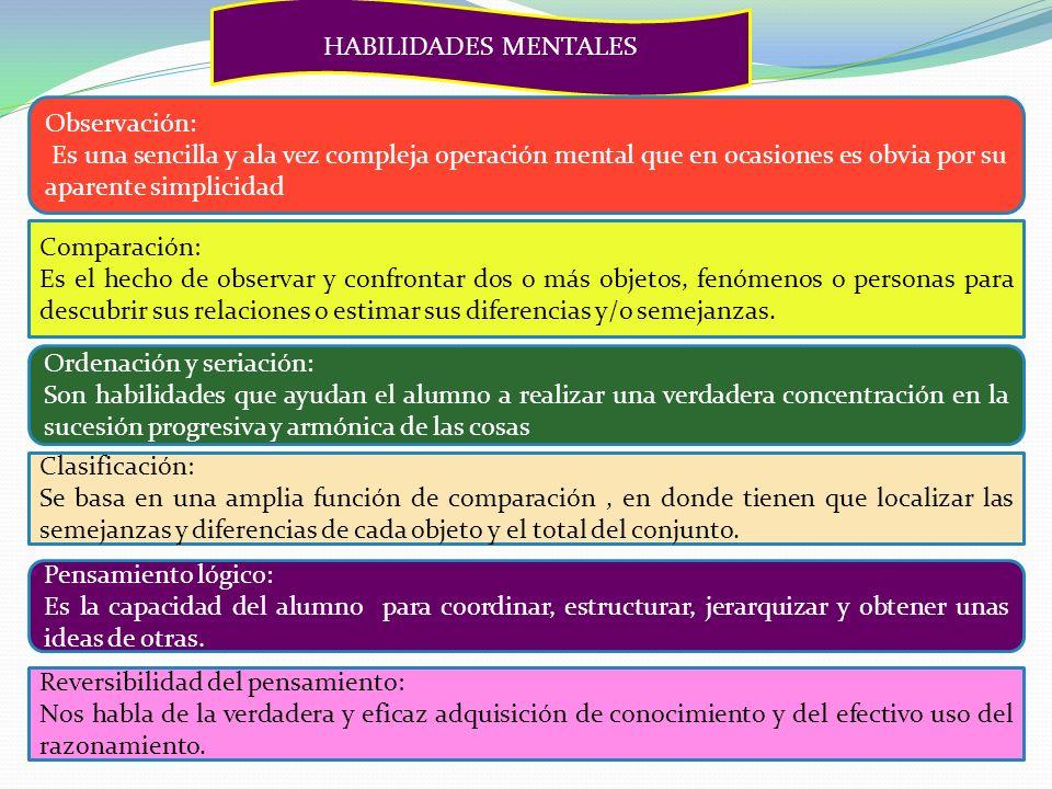 HABILIDADES MENTALES Observación: Es una sencilla y ala vez compleja operación mental que en ocasiones es obvia por su aparente simplicidad.