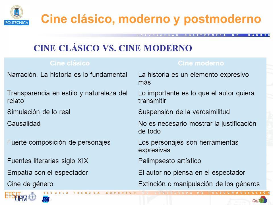 CINE CLÁSICO VS. CINE MODERNO