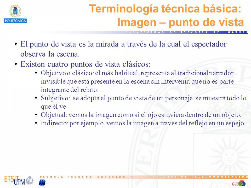Terminología técnica básica: Imagen – punto de vista