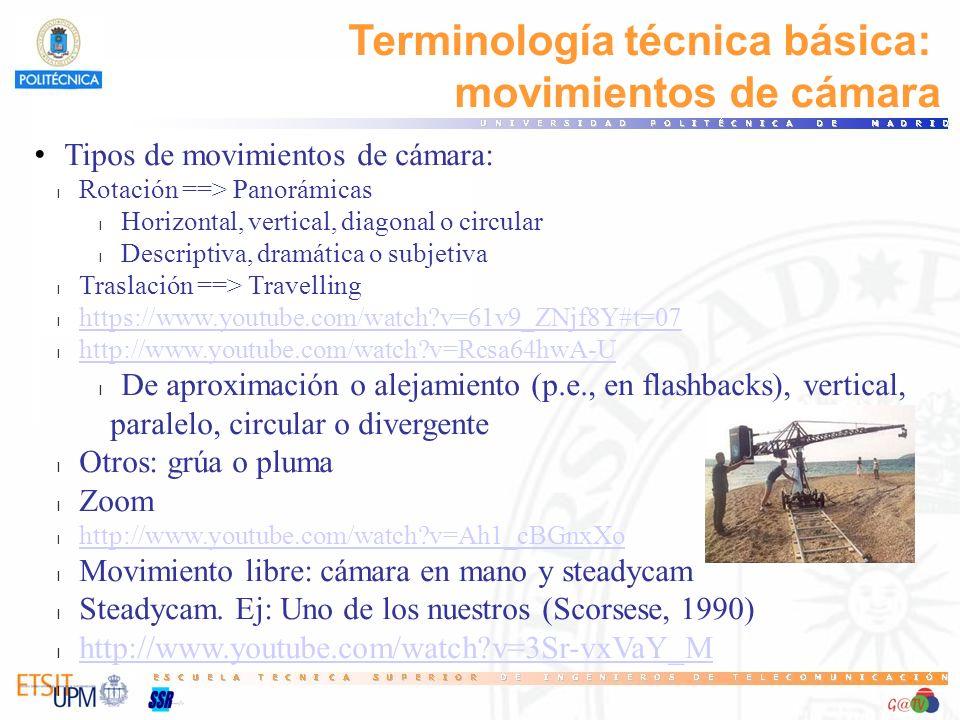 Terminología técnica básica: movimientos de cámara