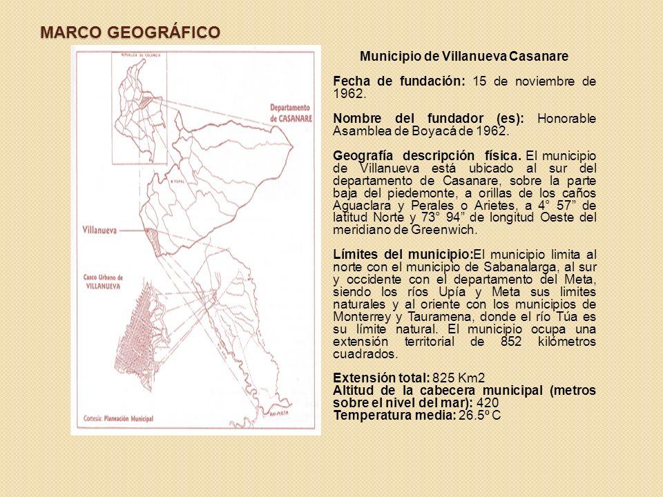 Municipio de Villanueva Casanare