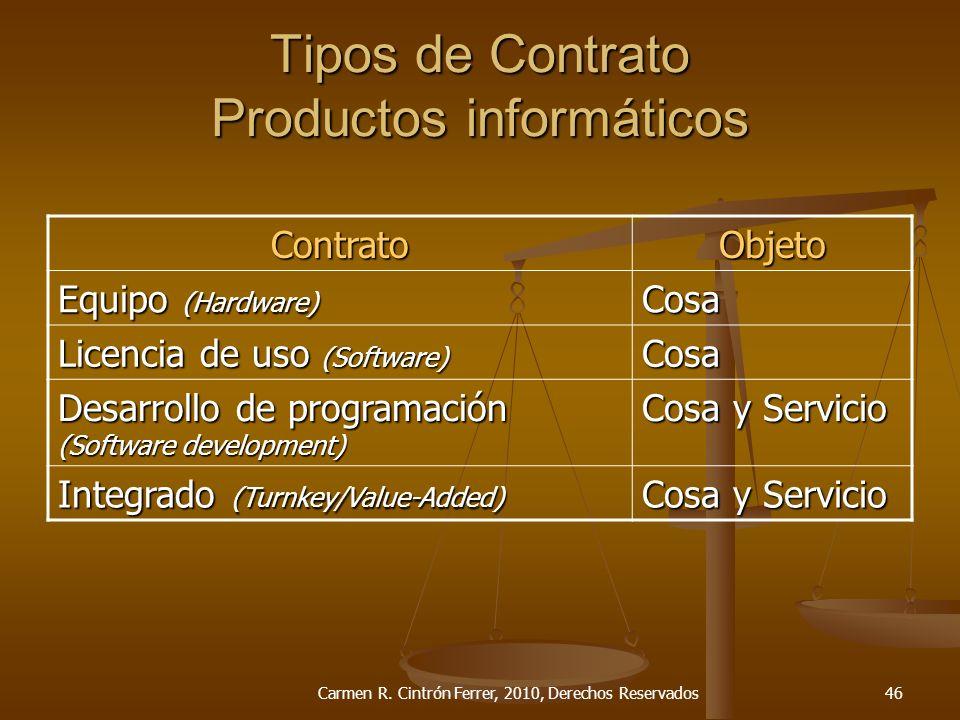 Tipos de Contrato Productos informáticos