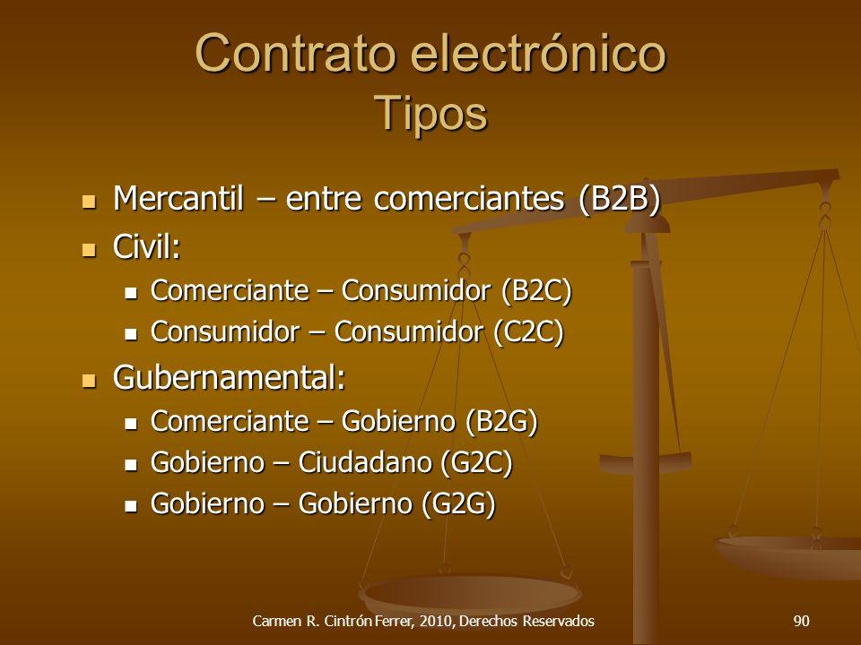 Contrato electrónico Tipos