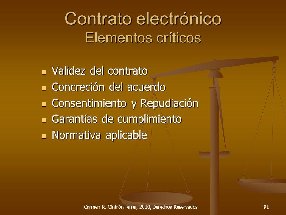 Contrato electrónico Elementos críticos