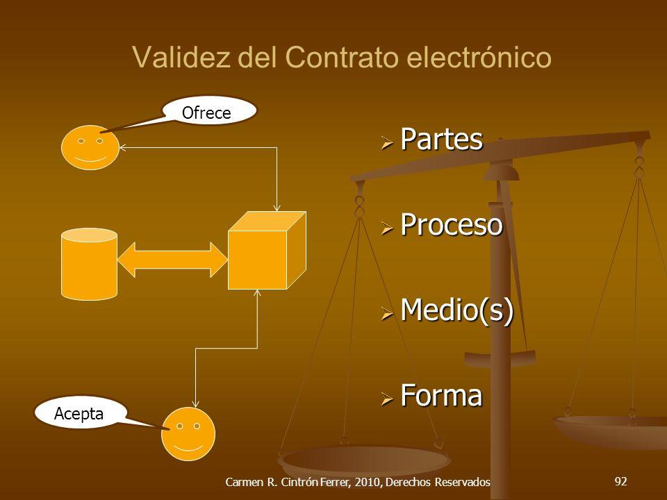 Validez del Contrato electrónico