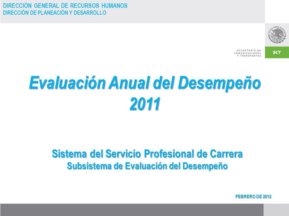 Evaluación Anual del Desempeño 2011