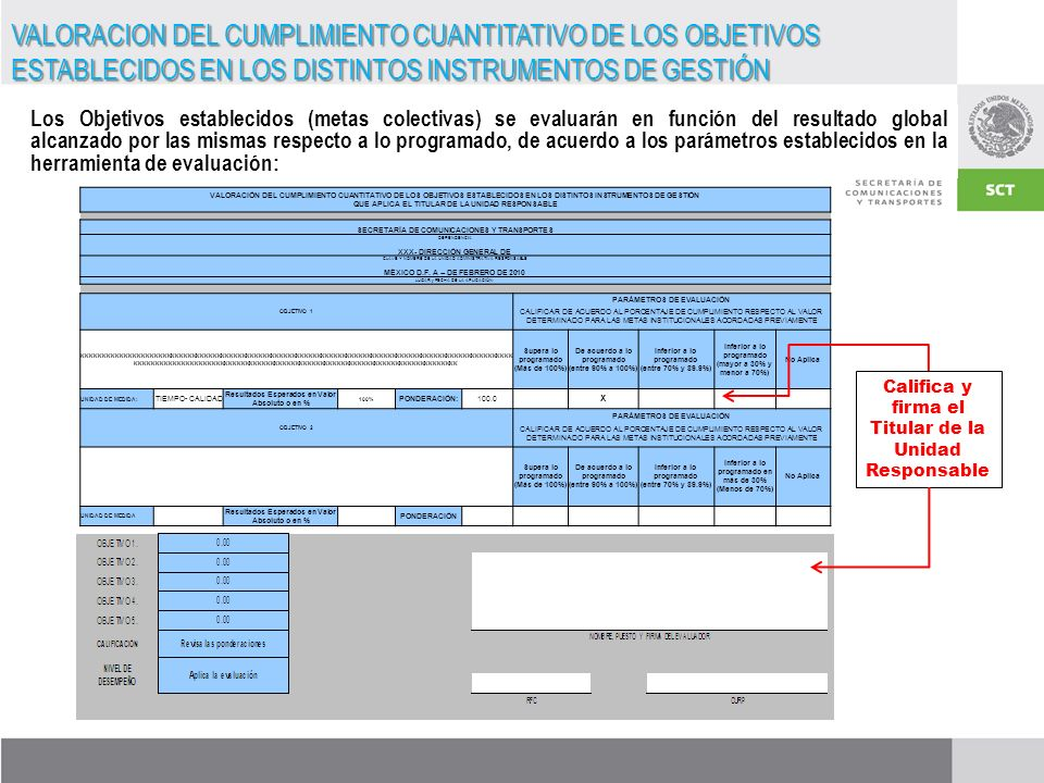 VALORACION DEL CUMPLIMIENTO CUANTITATIVO DE LOS OBJETIVOS ESTABLECIDOS EN LOS DISTINTOS INSTRUMENTOS DE GESTIÓN