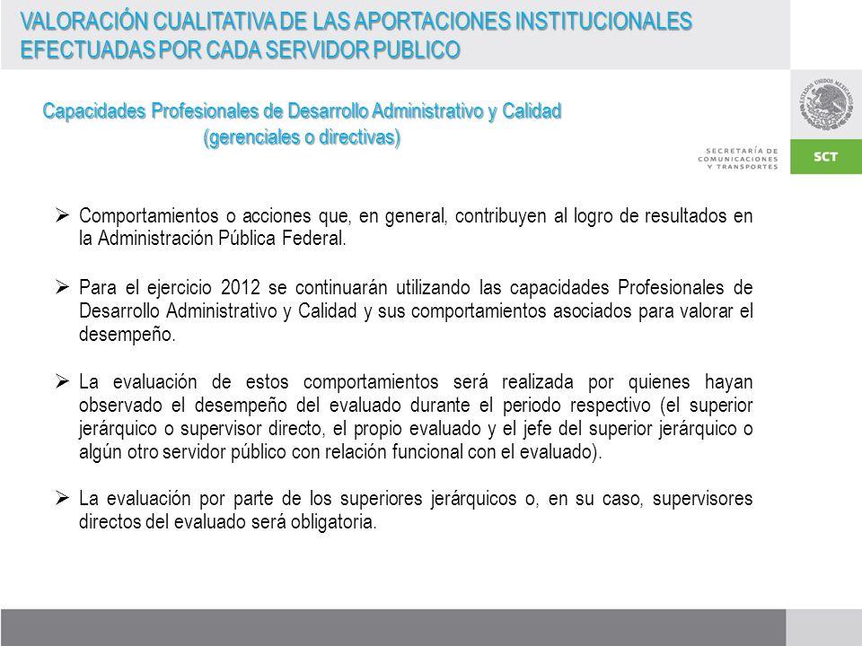 VALORACIÓN CUALITATIVA DE LAS APORTACIONES INSTITUCIONALES EFECTUADAS POR CADA SERVIDOR PUBLICO