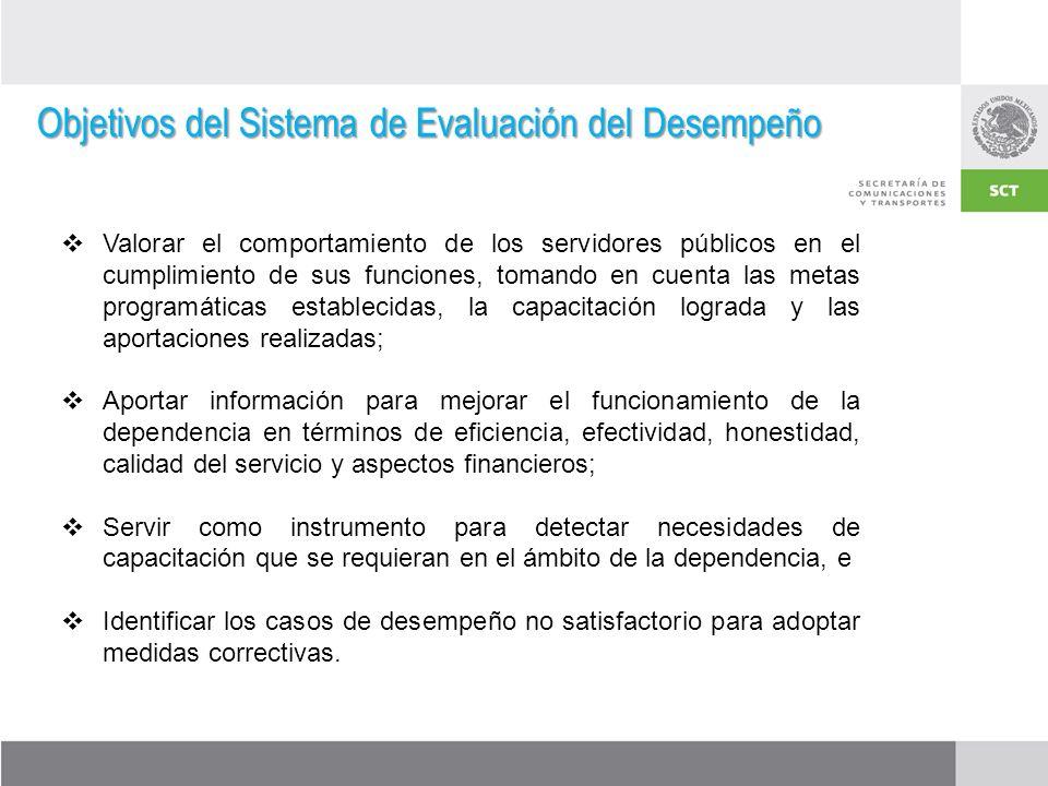 Objetivos del Sistema de Evaluación del Desempeño