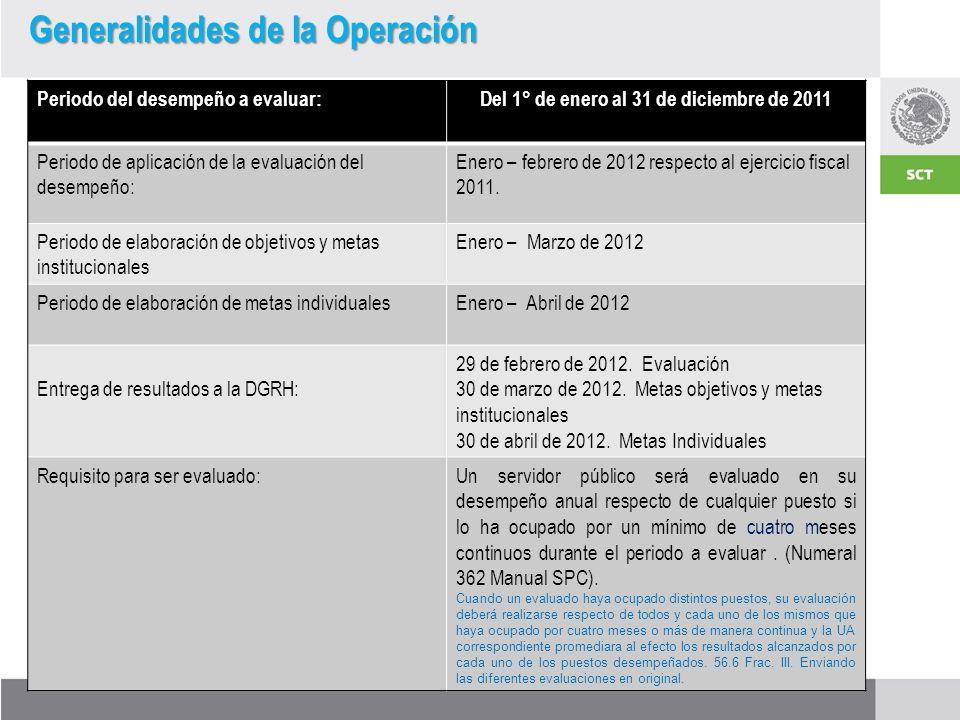 Generalidades de la Operación