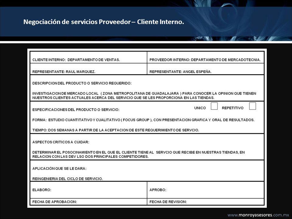 Negociación de servicios Proveedor – Cliente Interno.