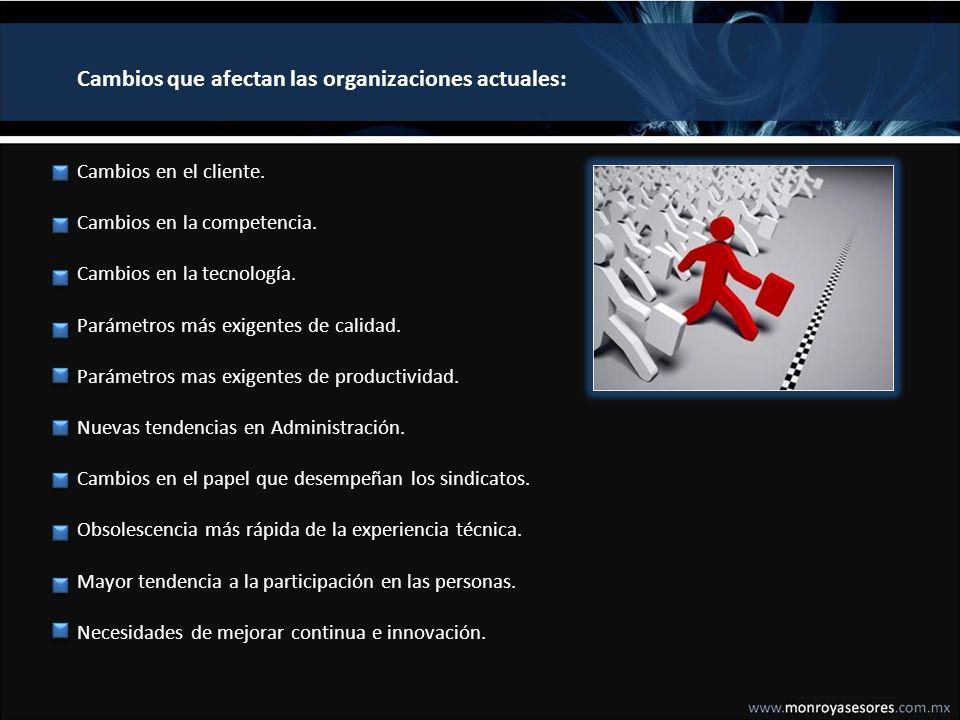 Cambios que afectan las organizaciones actuales: