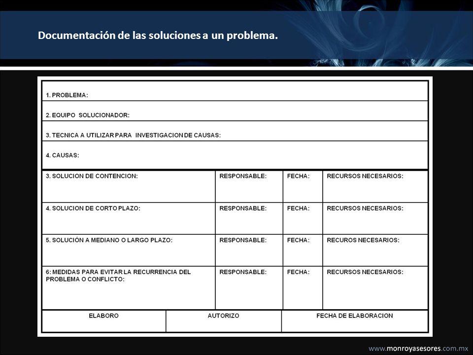 Documentación de las soluciones a un problema.